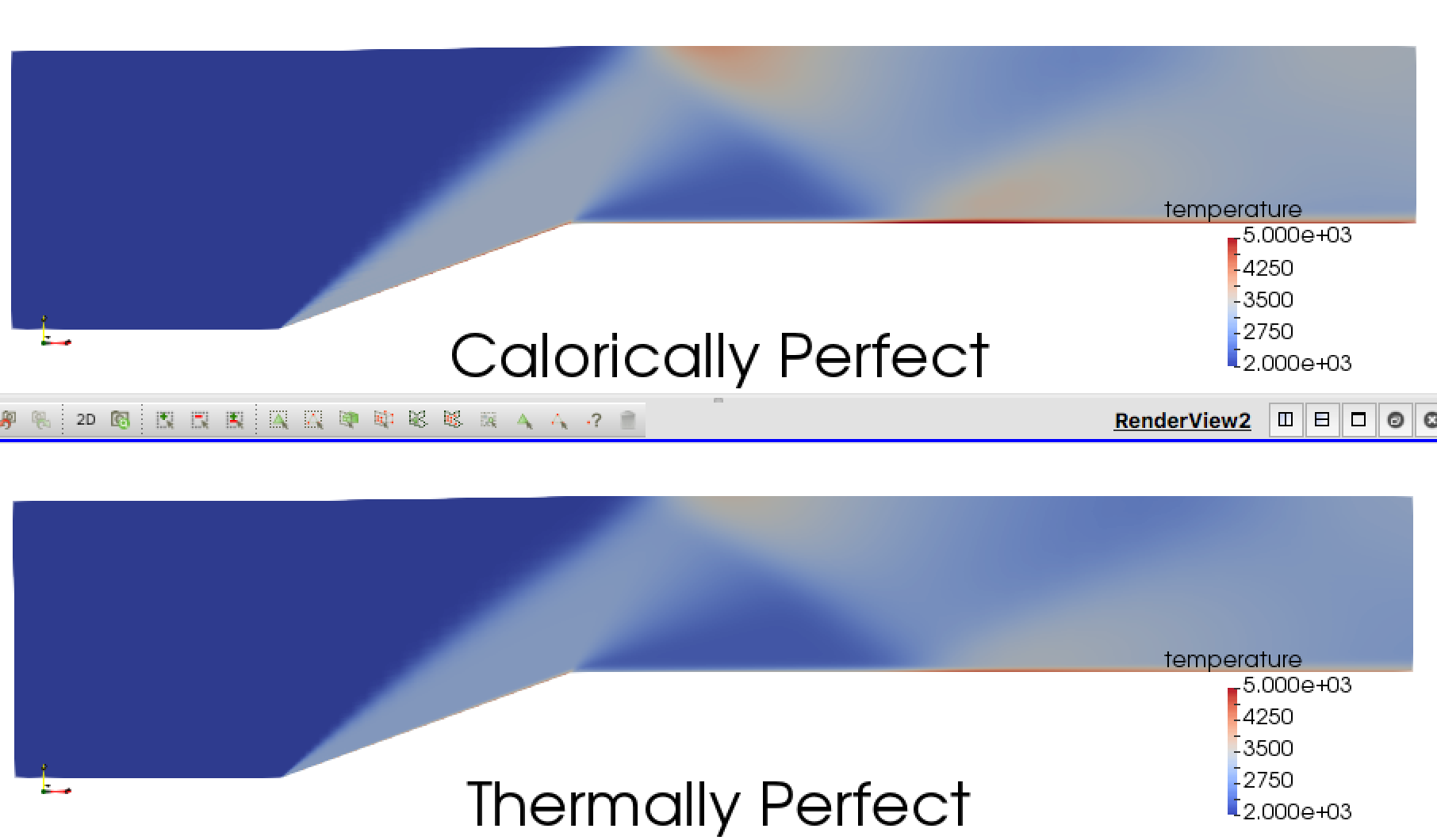 ThermallyPerfect